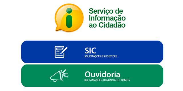 Seções de Ouvidoria e SIC sofrem alterações no site do Município