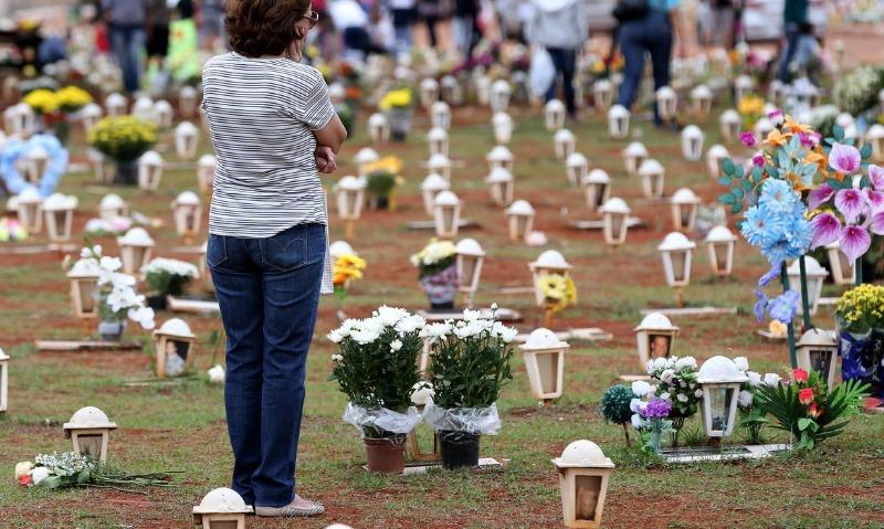 75% dos brasileiros são próximos a alguém que já morreu de COVID-19, diz pesquisa